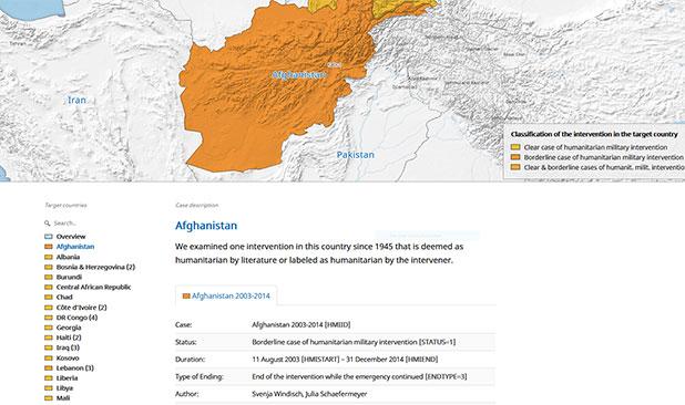 """Beispiel """"Afghanistan"""" aus dem neuen HMI-Datensatz"""